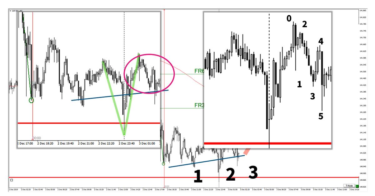 f:id:trader-nori:20200813225439p:plain
