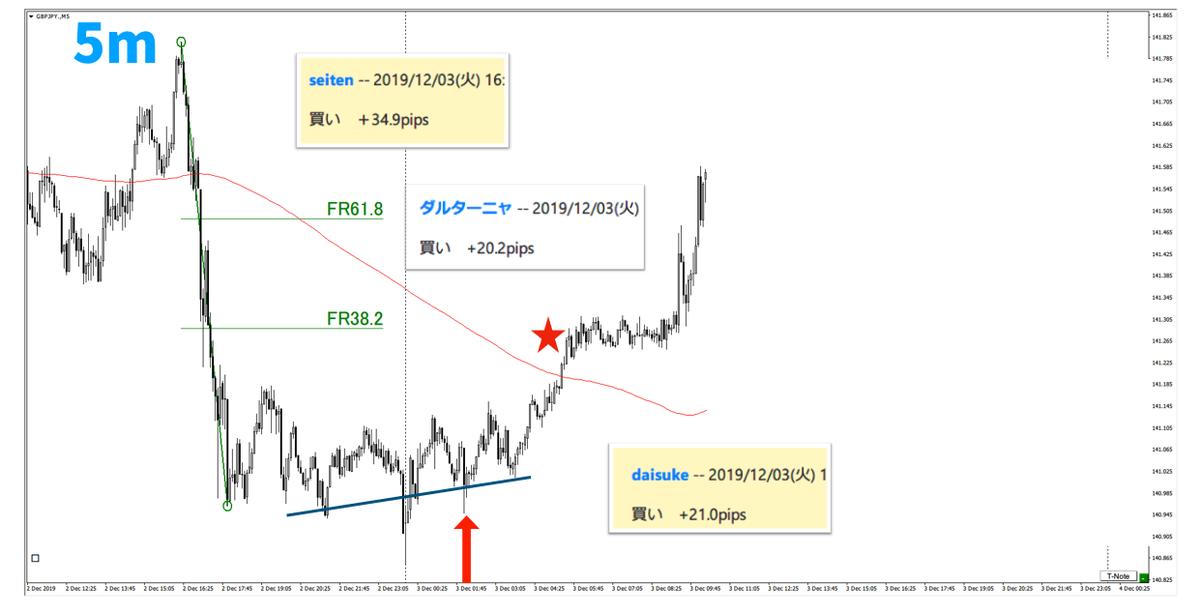 f:id:trader-nori:20200813225444p:plain