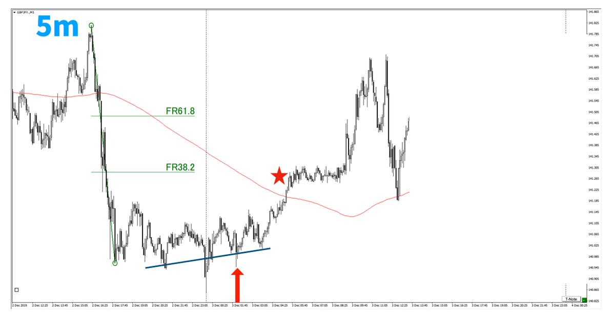 f:id:trader-nori:20200813225629p:plain