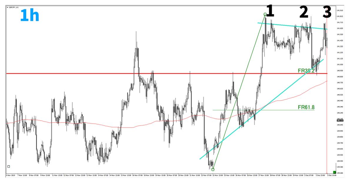 f:id:trader-nori:20200813225632p:plain