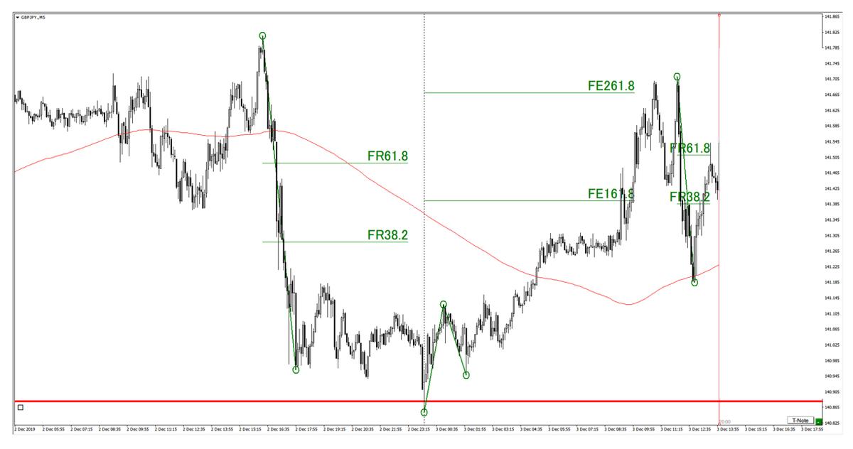 f:id:trader-nori:20200813225637p:plain
