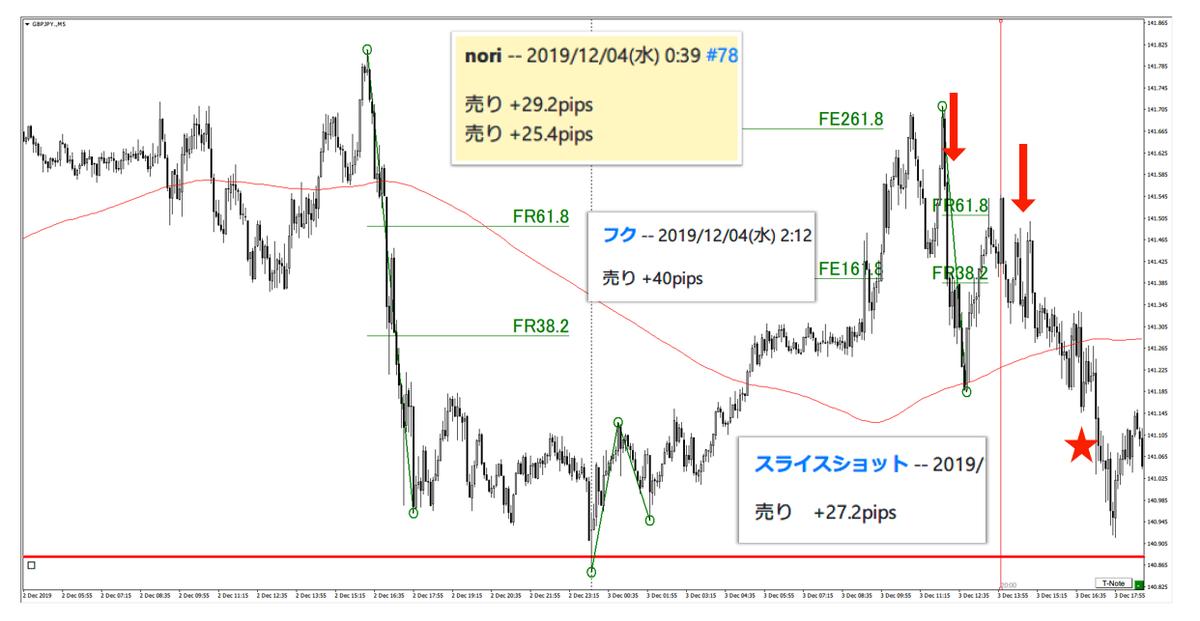 f:id:trader-nori:20200813225642p:plain