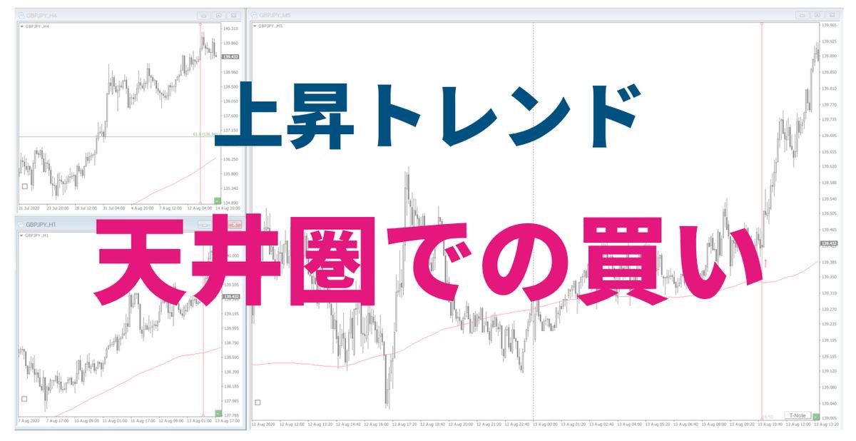 f:id:trader-nori:20200816200158p:plain