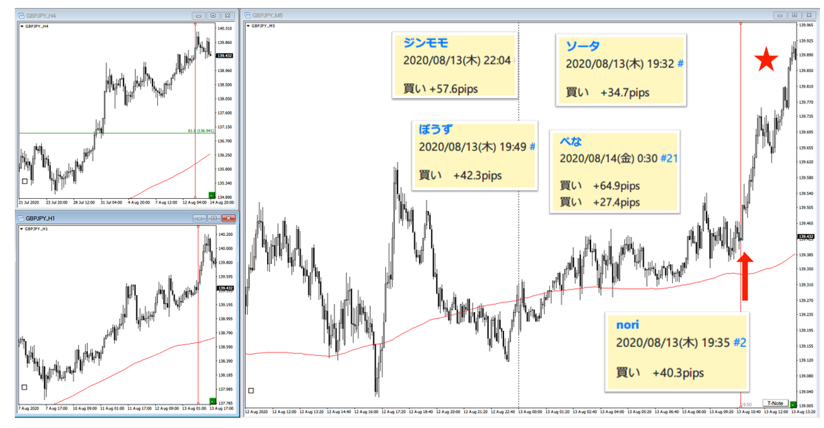 f:id:trader-nori:20200816200203p:plain