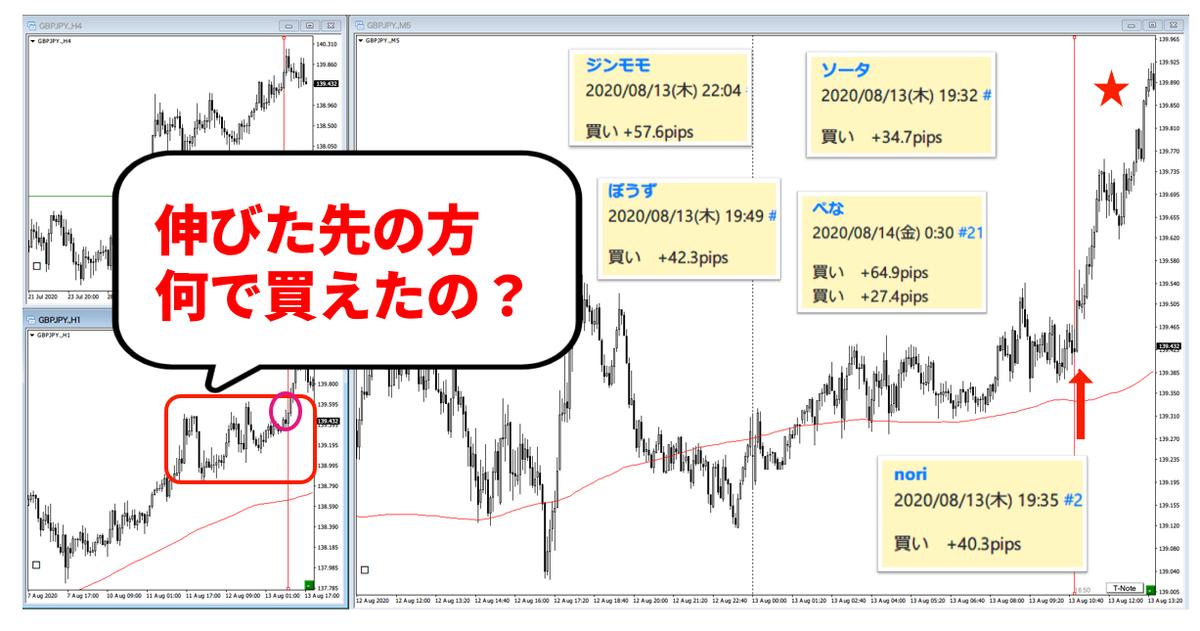 f:id:trader-nori:20200816200206p:plain