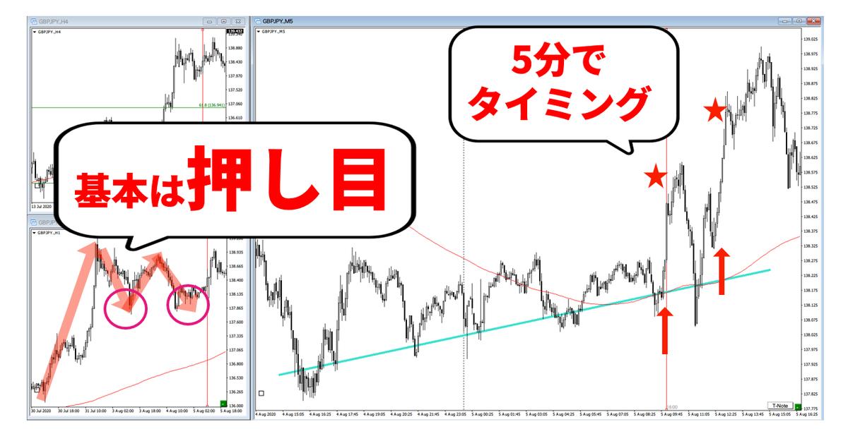 f:id:trader-nori:20200816200318p:plain