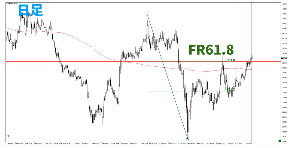 f:id:trader-nori:20200816200339p:plain
