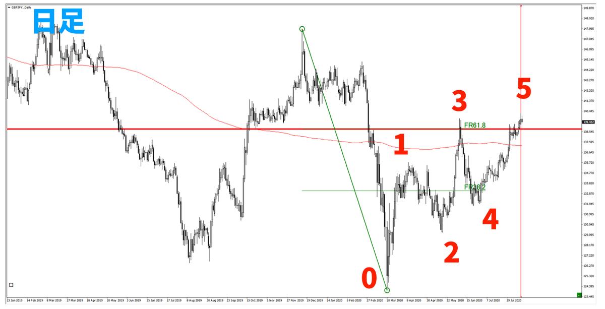 f:id:trader-nori:20200816200644p:plain