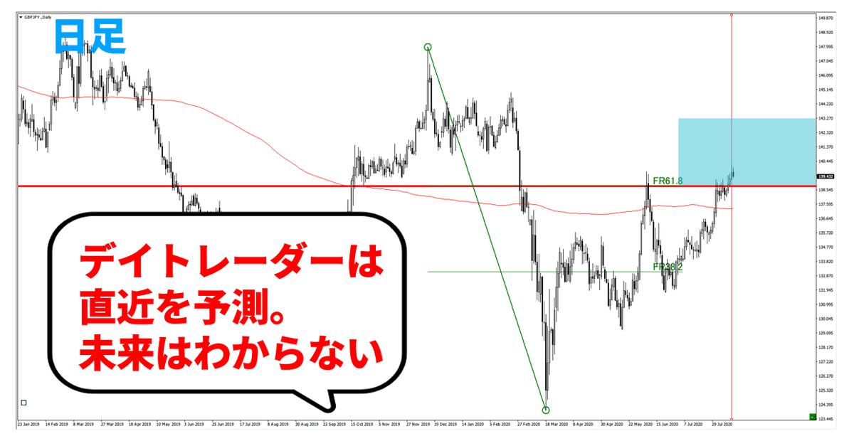 f:id:trader-nori:20200816200654p:plain