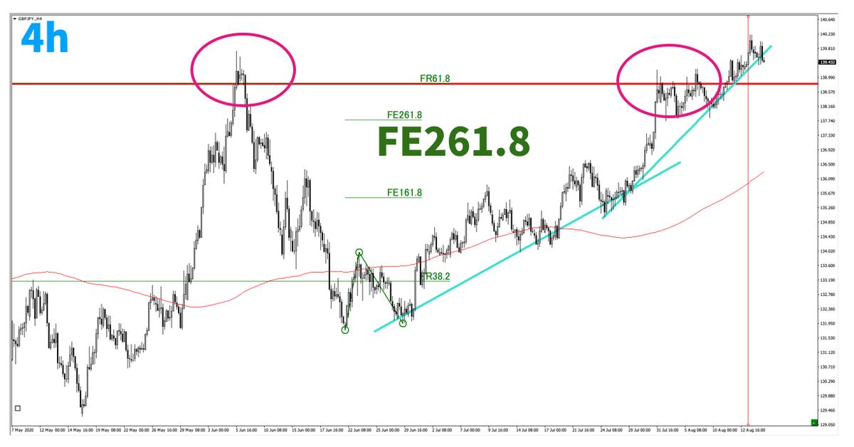 f:id:trader-nori:20200816200659p:plain