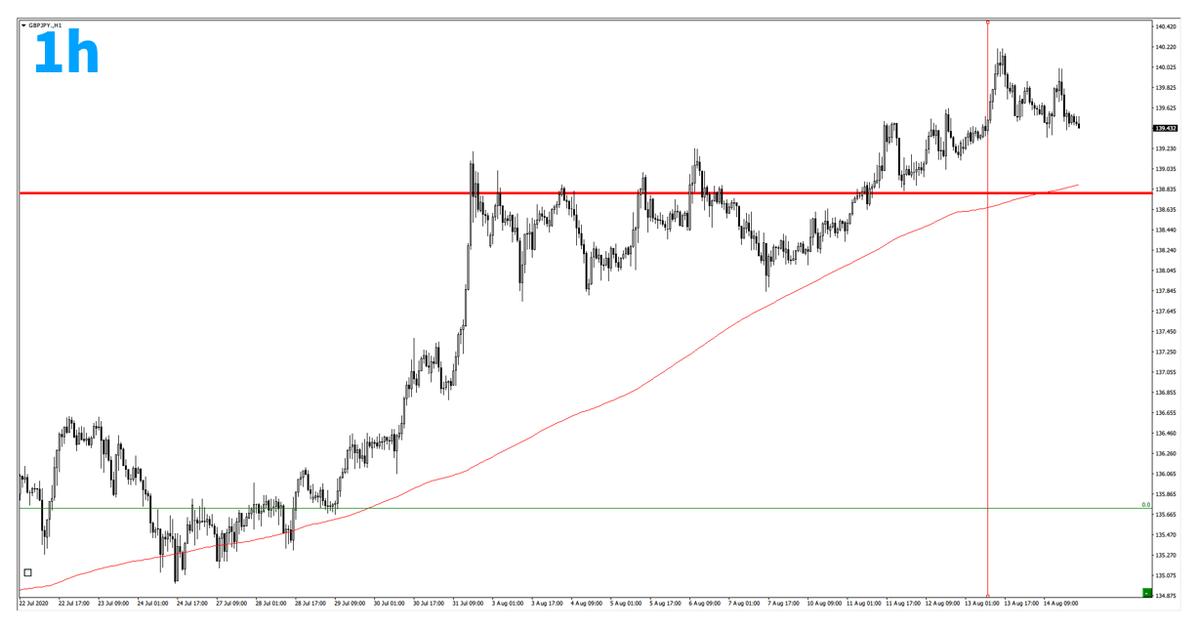 f:id:trader-nori:20200816201010p:plain