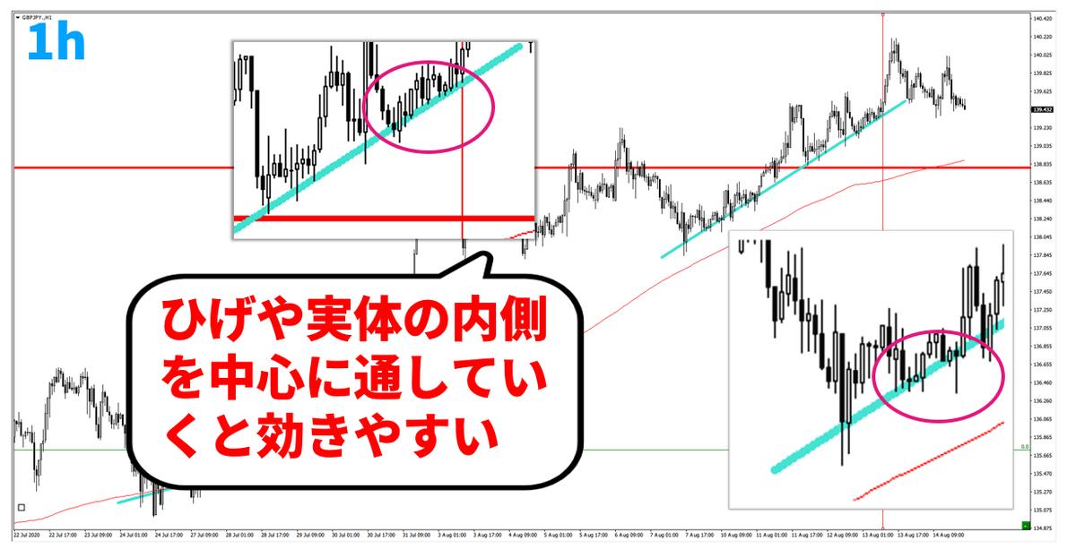 f:id:trader-nori:20200816201015p:plain