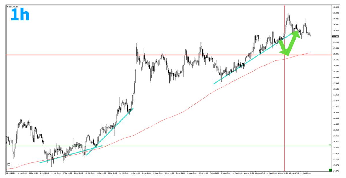 f:id:trader-nori:20200816201019p:plain