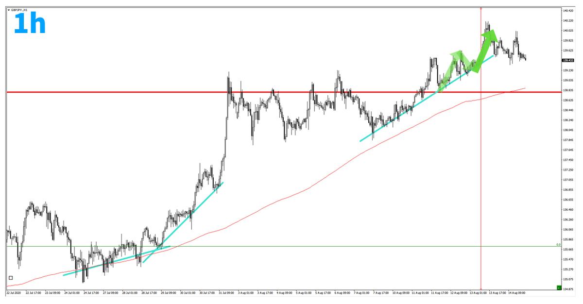 f:id:trader-nori:20200816201023p:plain