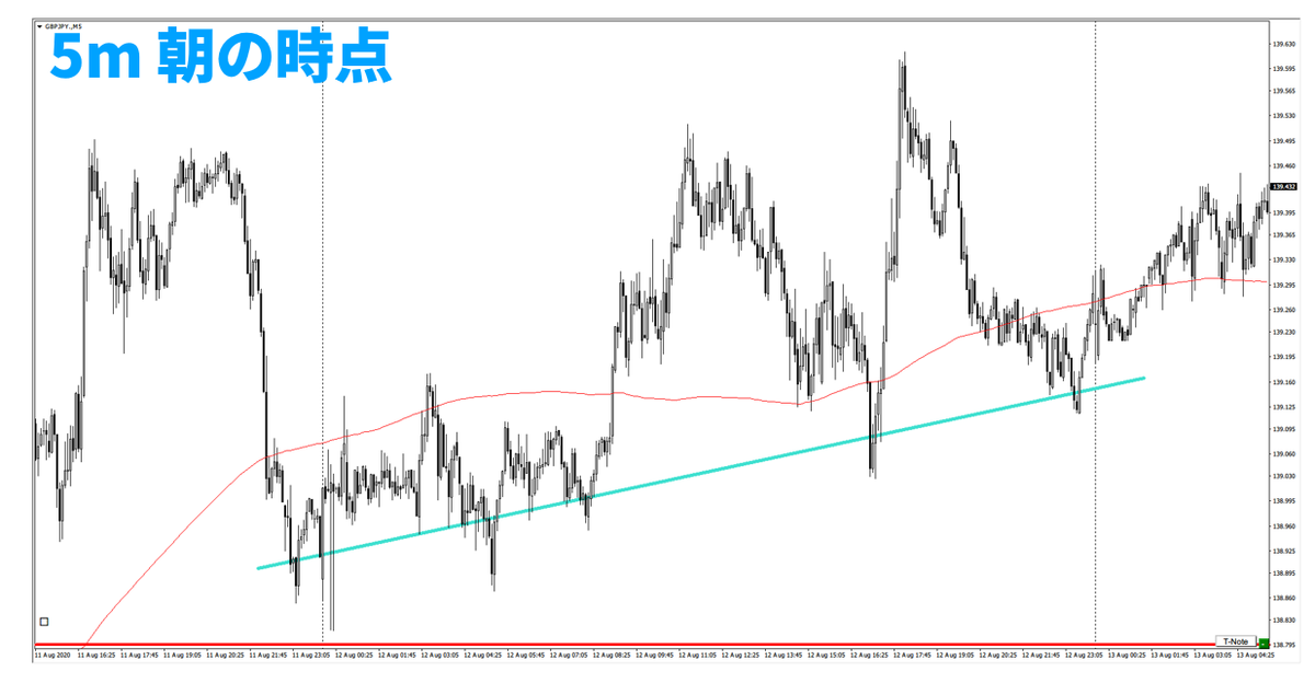f:id:trader-nori:20200816201028p:plain