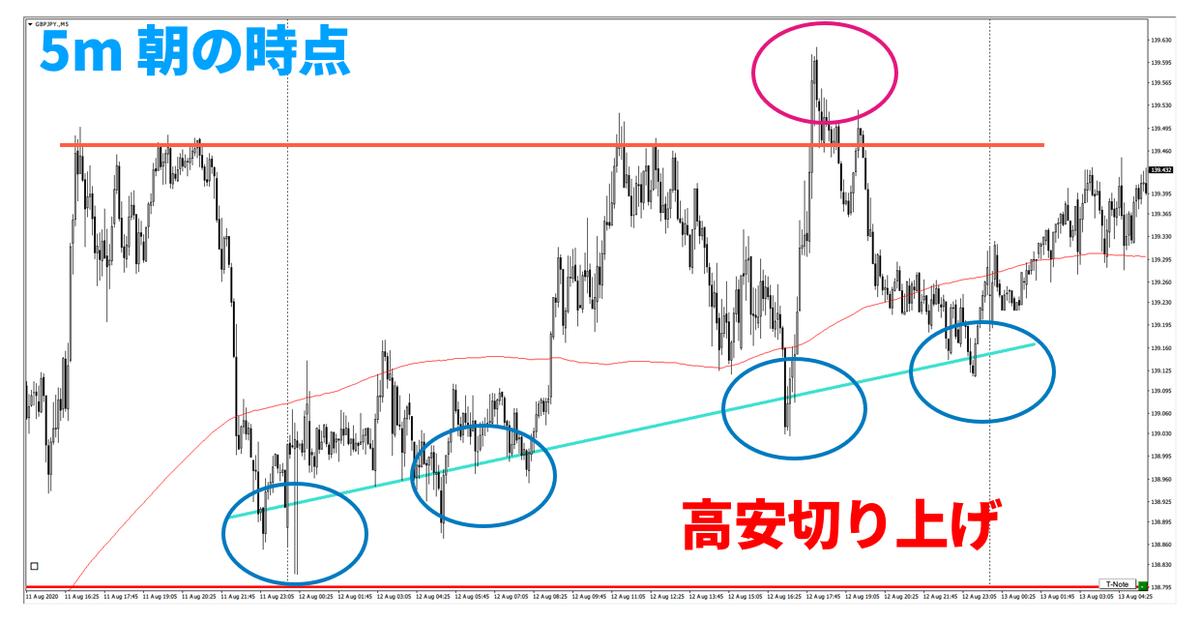 f:id:trader-nori:20200816201135p:plain