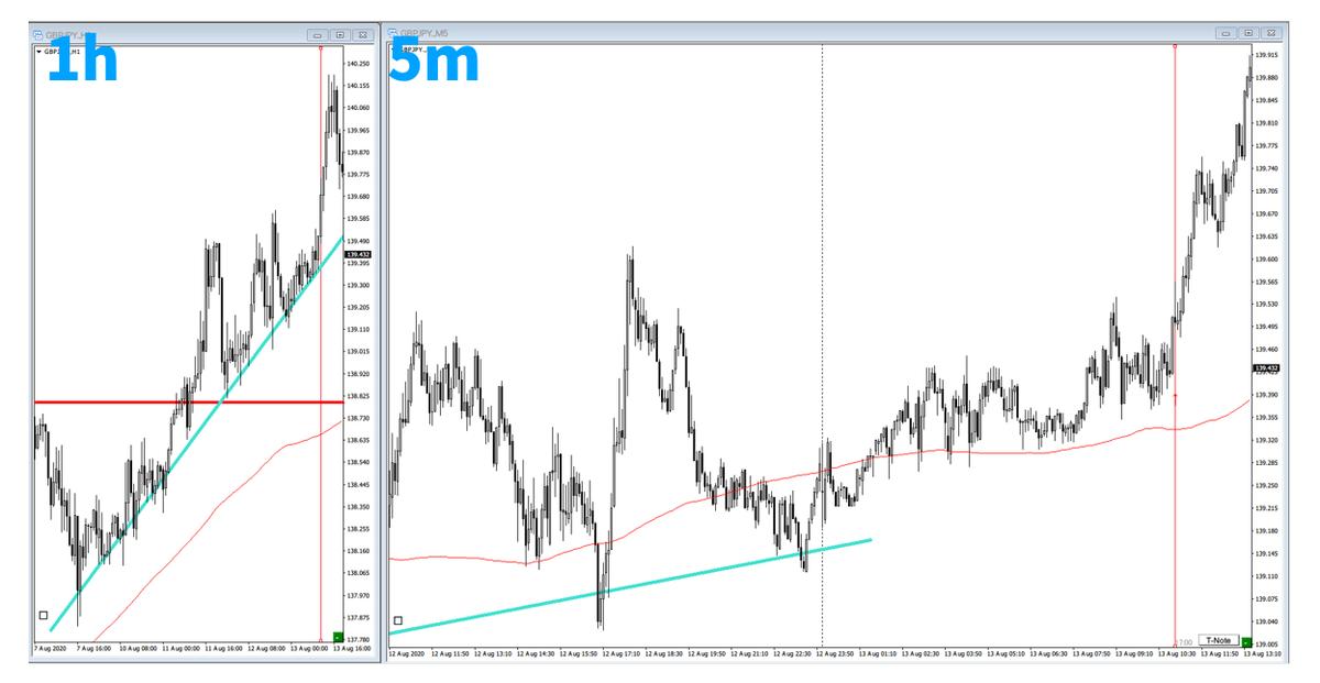 f:id:trader-nori:20200816201139p:plain