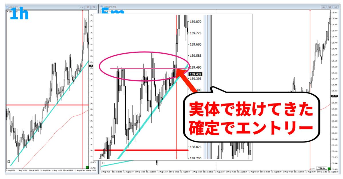 f:id:trader-nori:20200816201142p:plain