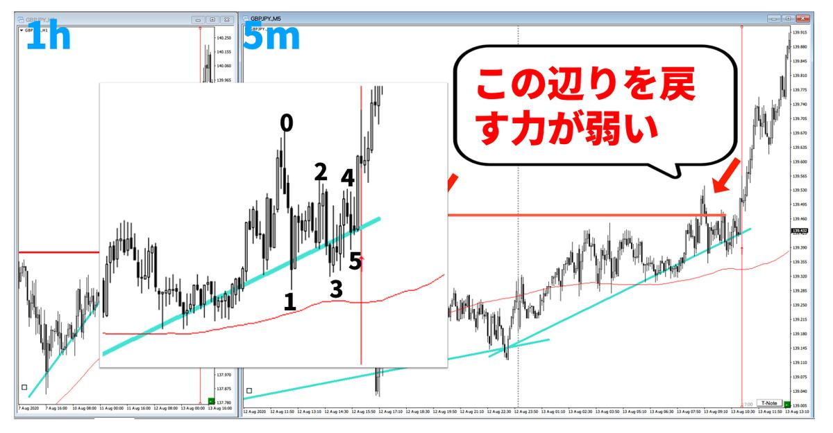 f:id:trader-nori:20200816201147p:plain