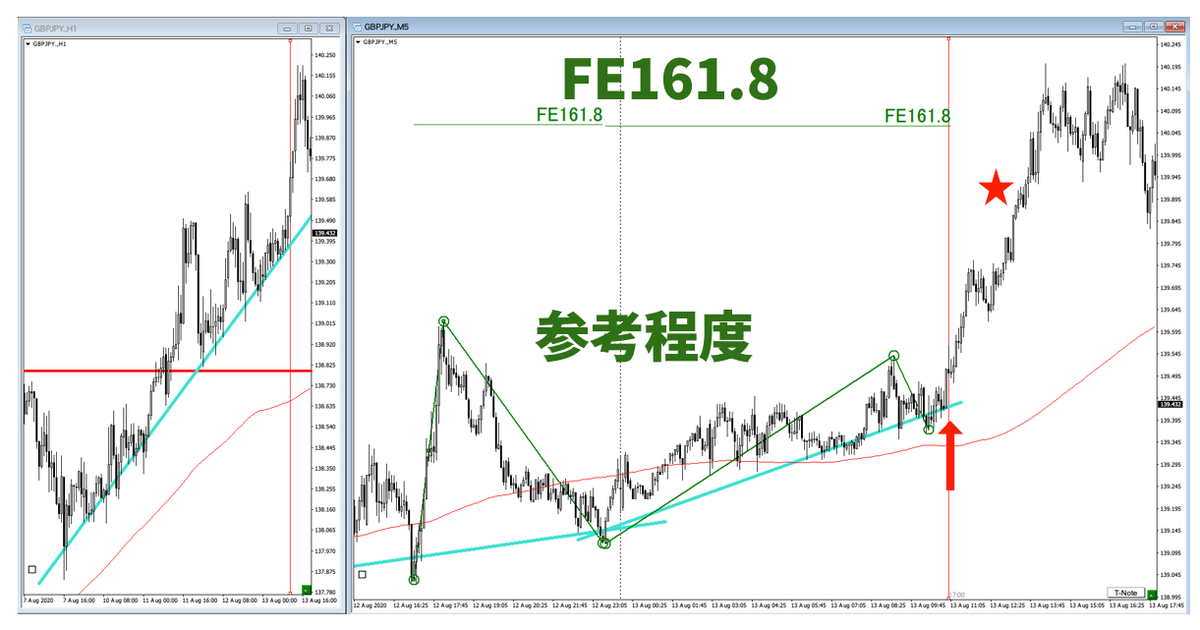 f:id:trader-nori:20200816201152p:plain