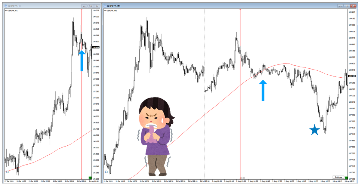 f:id:trader-nori:20200822201233p:plain