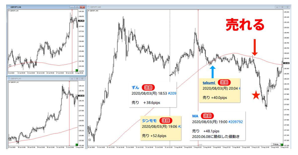 f:id:trader-nori:20200822201241p:plain