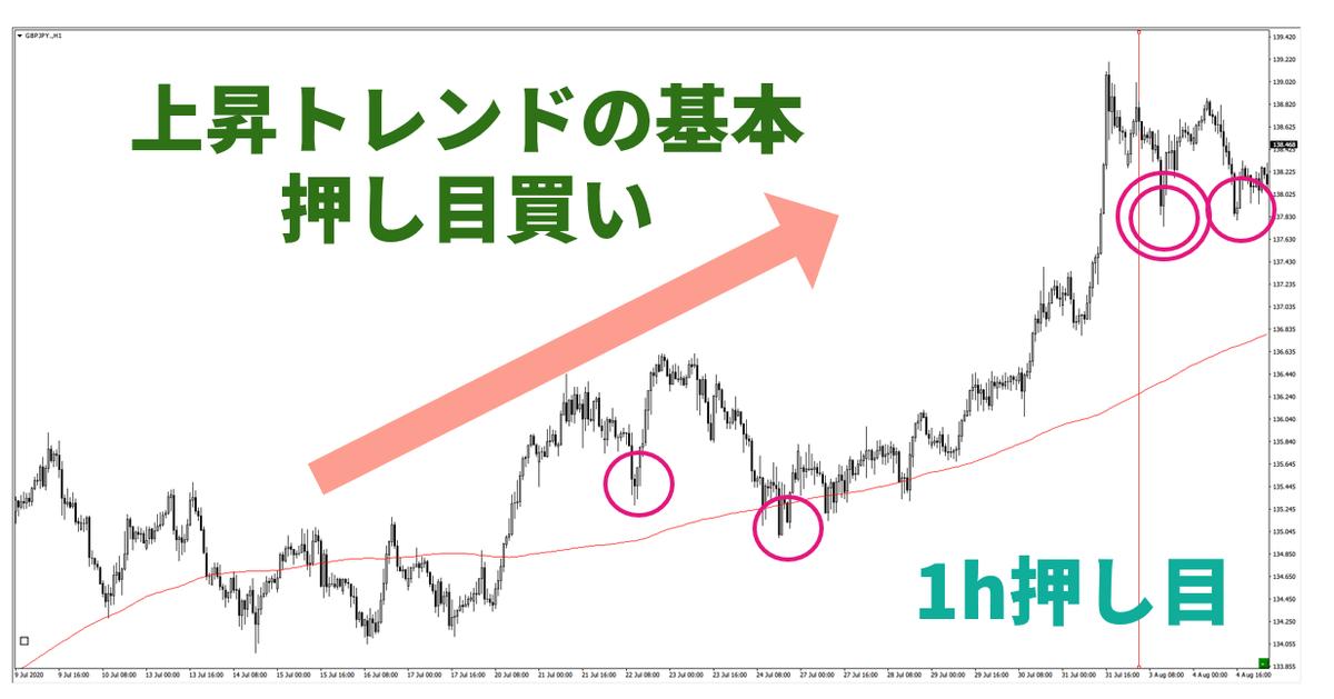 f:id:trader-nori:20200822201245p:plain