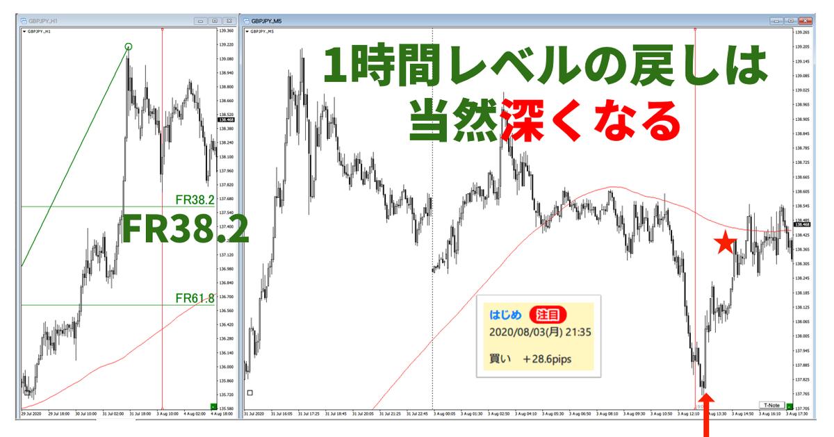 f:id:trader-nori:20200822201251p:plain