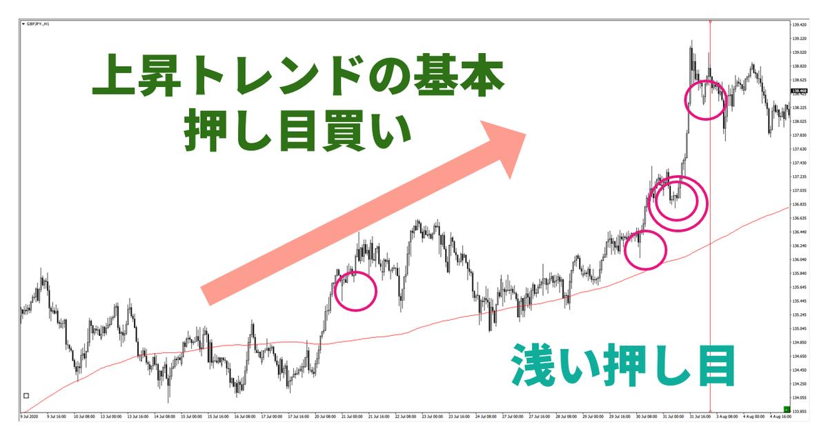 f:id:trader-nori:20200822201255p:plain