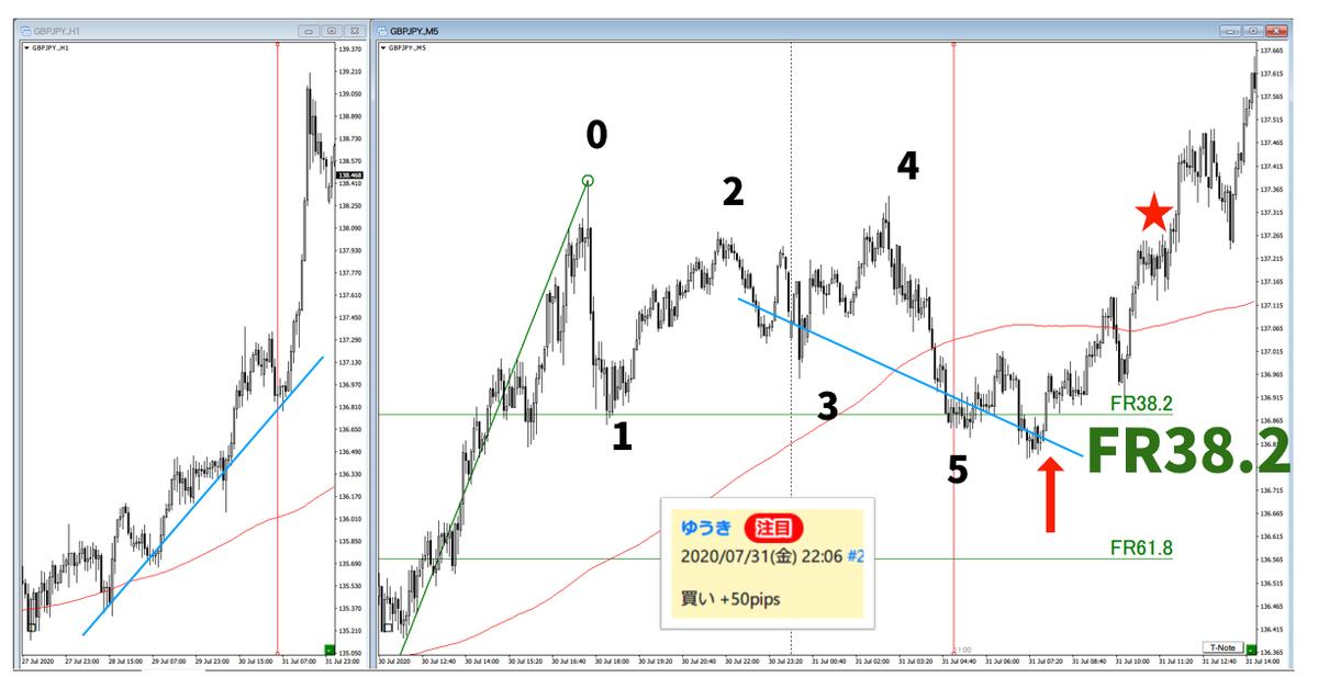 f:id:trader-nori:20200822201300p:plain