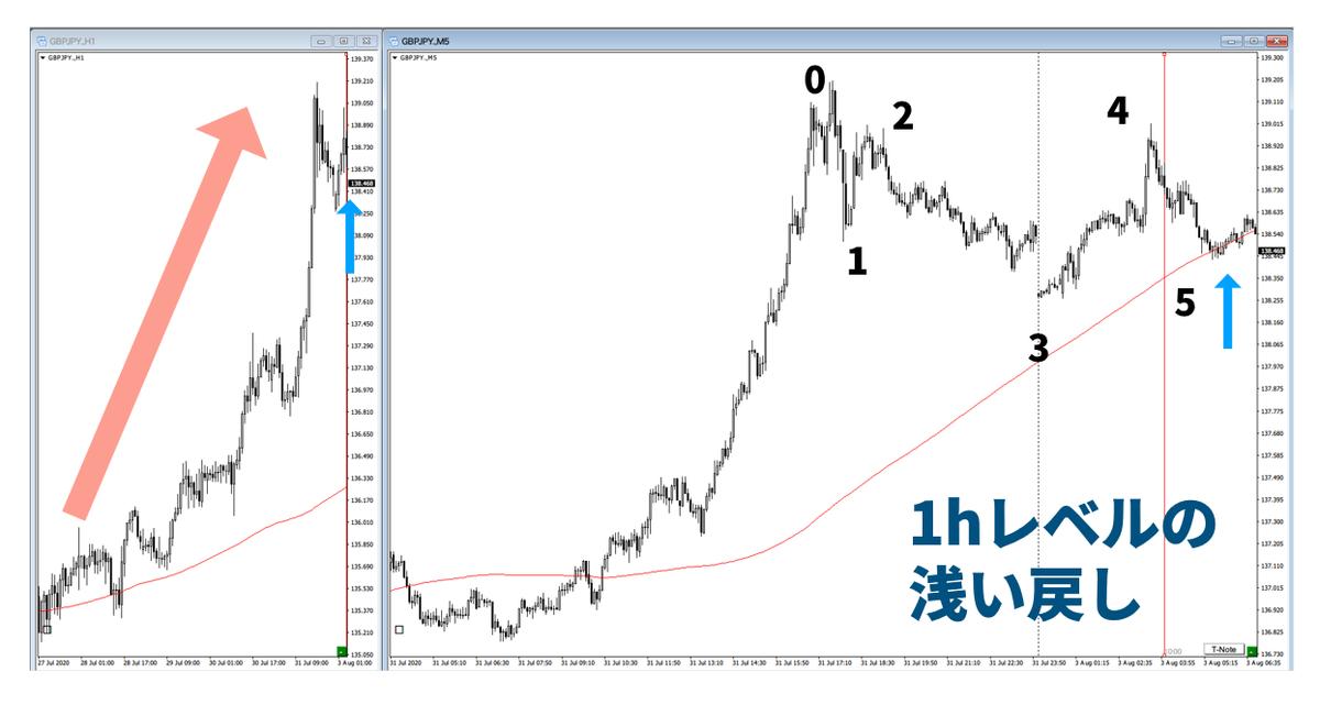 f:id:trader-nori:20200822201305p:plain