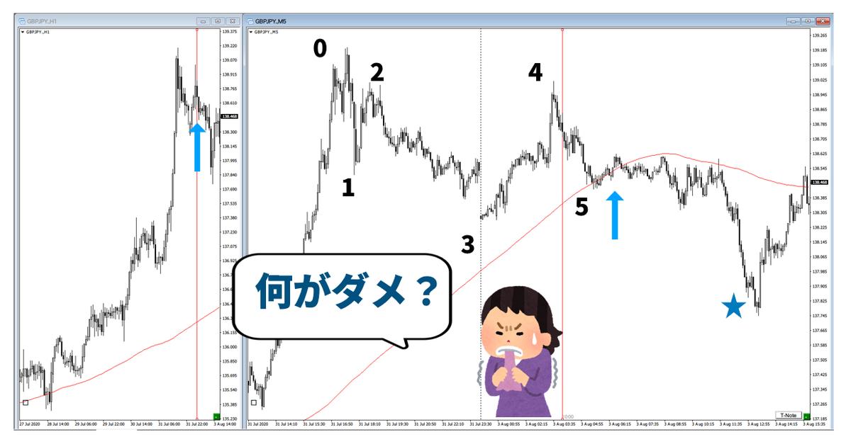f:id:trader-nori:20200822201309p:plain