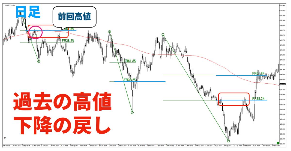 f:id:trader-nori:20200822201826p:plain
