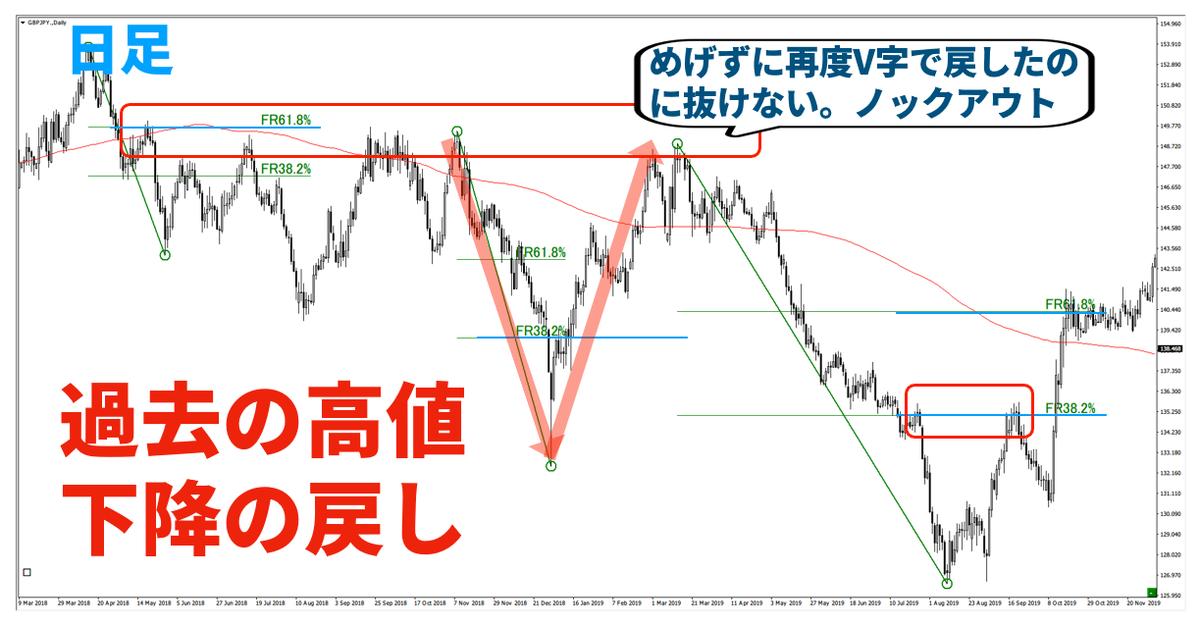 f:id:trader-nori:20200822201830p:plain