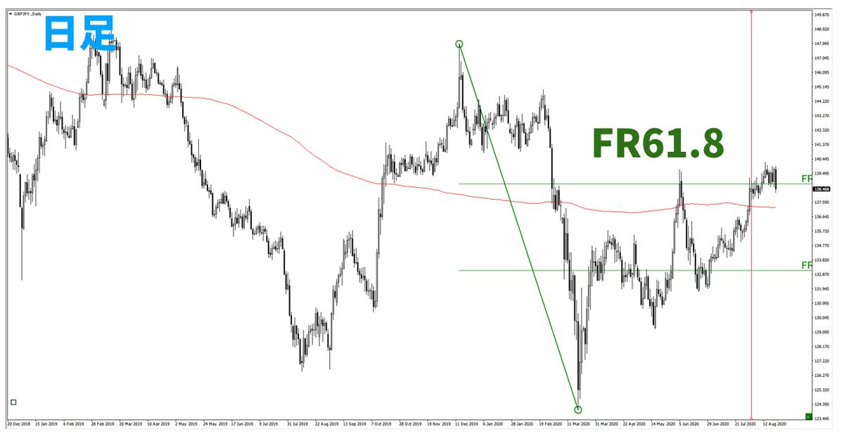 f:id:trader-nori:20200822201836p:plain