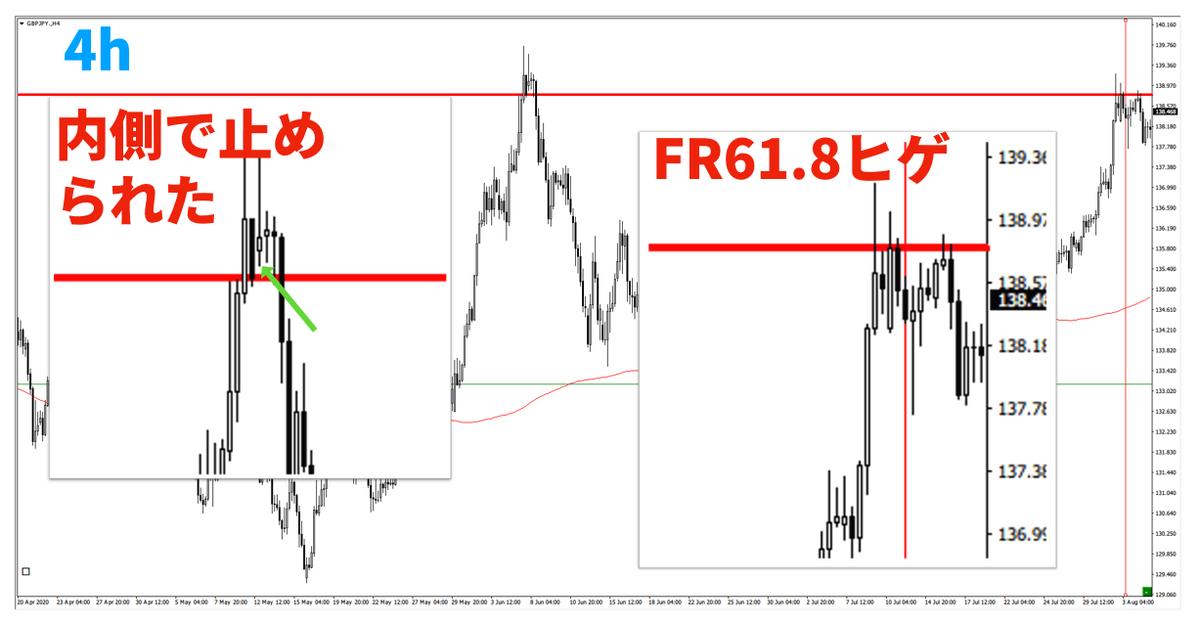 f:id:trader-nori:20200822201839p:plain