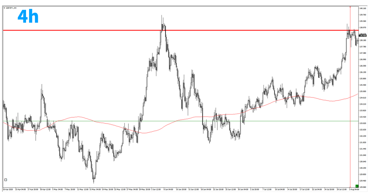 f:id:trader-nori:20200822201844p:plain