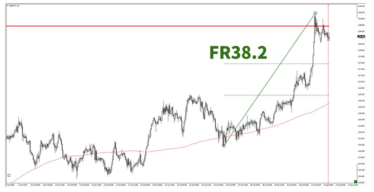 f:id:trader-nori:20200822201849p:plain