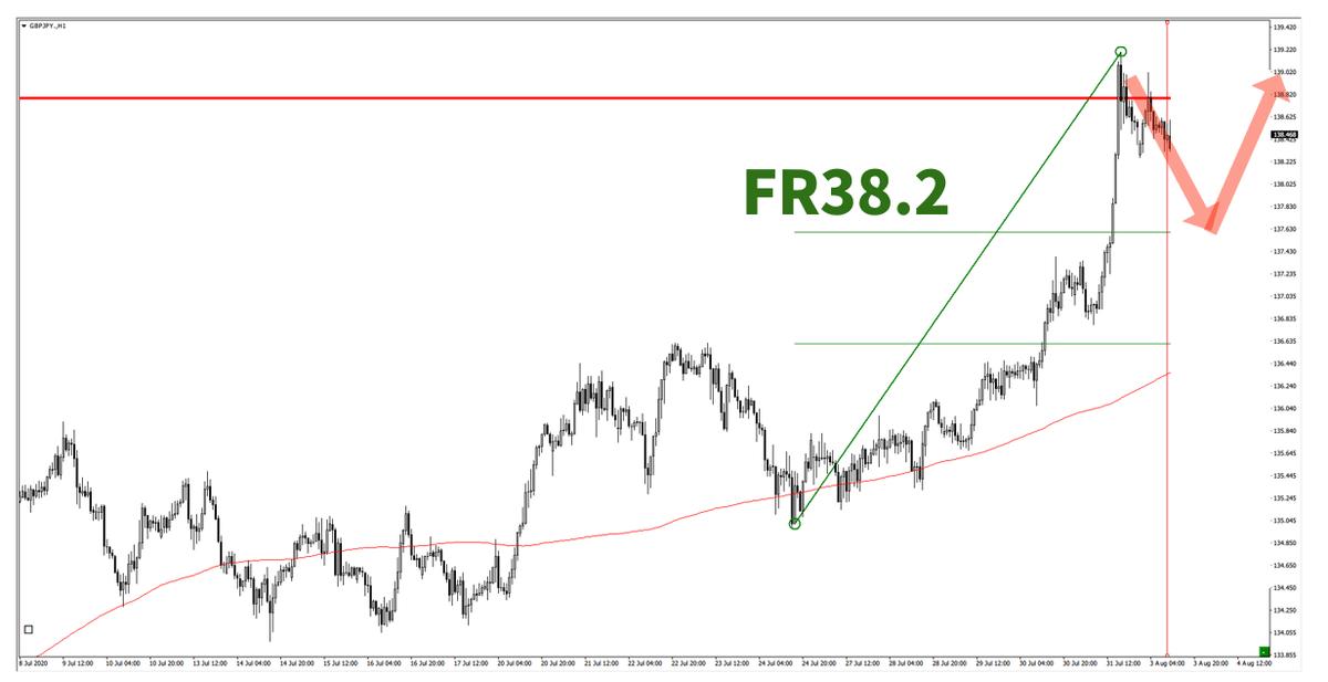 f:id:trader-nori:20200822201853p:plain