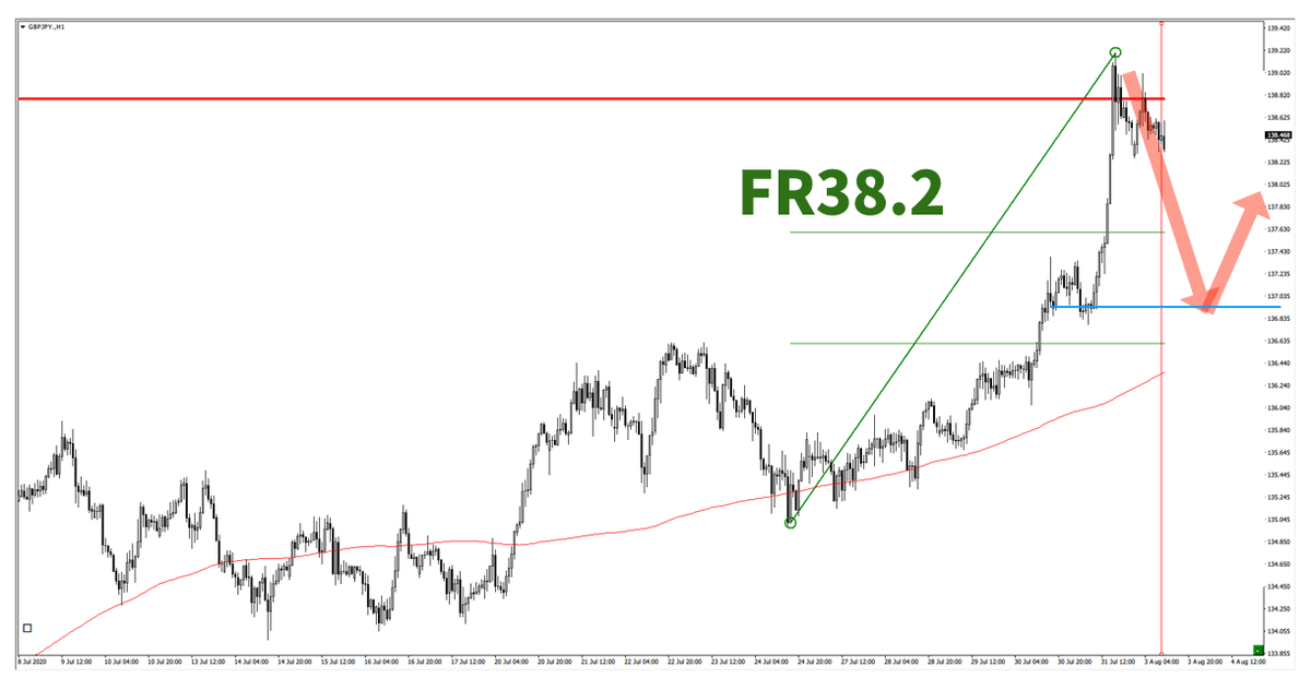 f:id:trader-nori:20200822201857p:plain