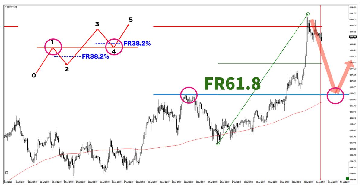 f:id:trader-nori:20200822201902p:plain