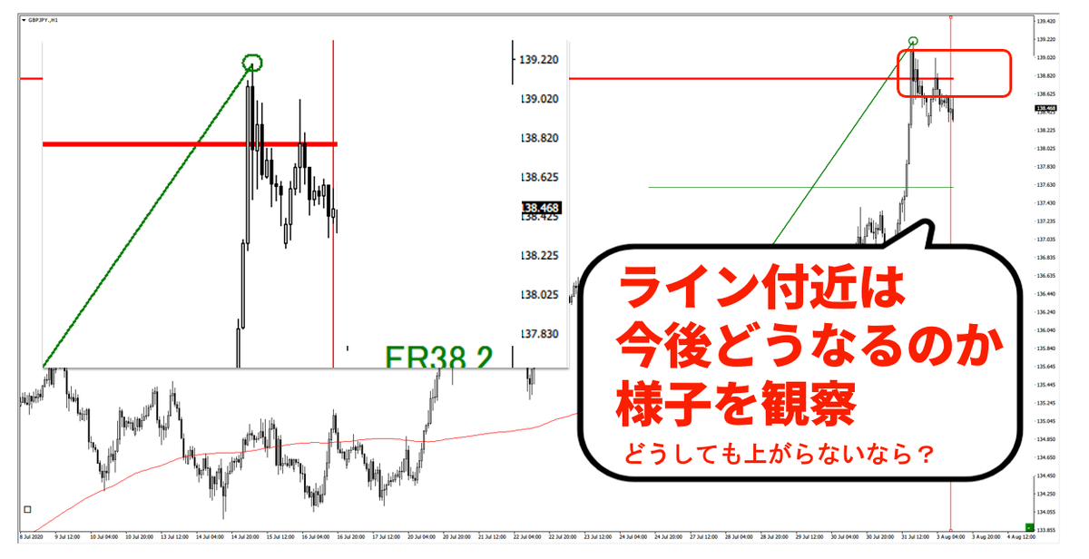 f:id:trader-nori:20200822201906p:plain