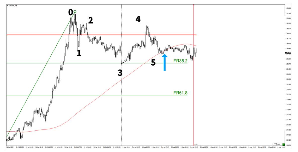 f:id:trader-nori:20200822202141p:plain