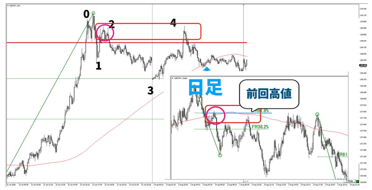 f:id:trader-nori:20200822202145p:plain