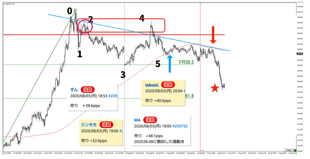 f:id:trader-nori:20200822202148p:plain