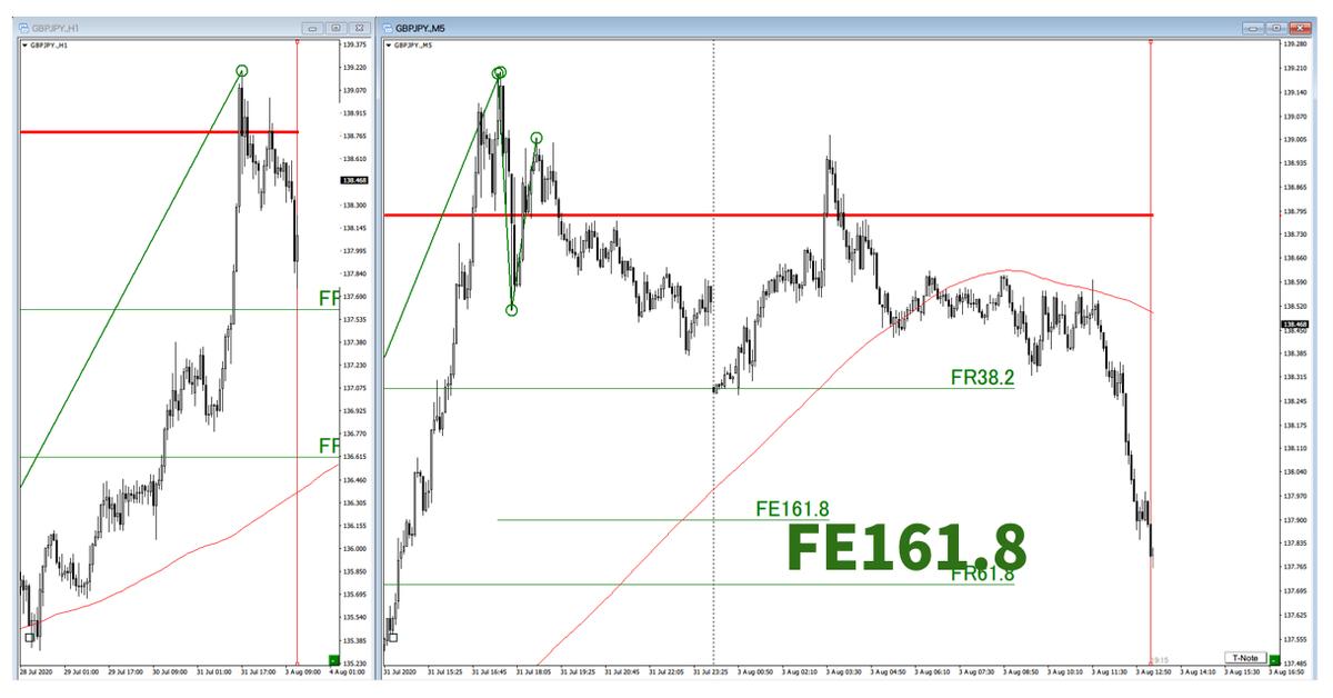 f:id:trader-nori:20200822202152p:plain