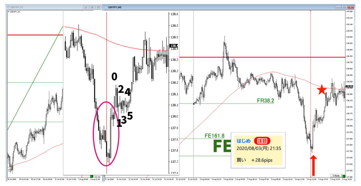 f:id:trader-nori:20200822202156p:plain