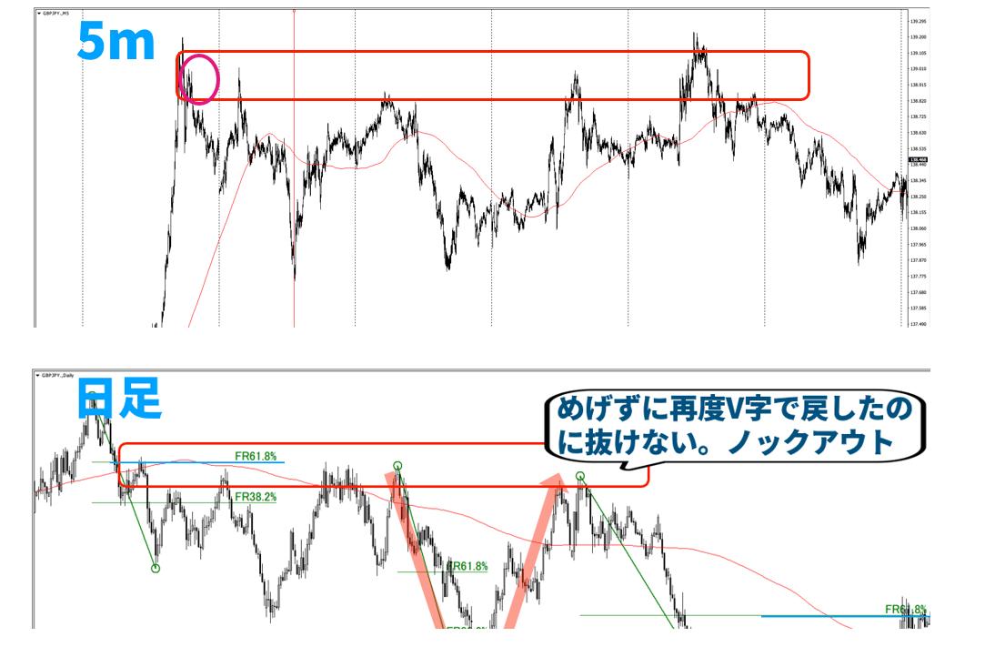 f:id:trader-nori:20200822202200p:plain