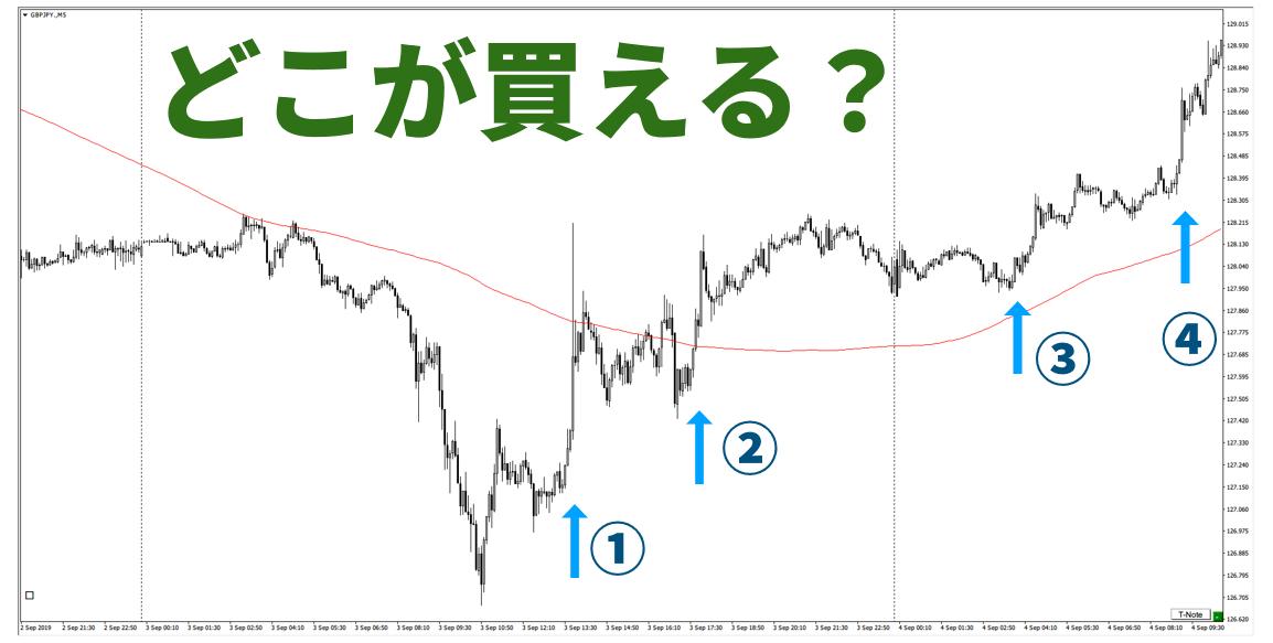 f:id:trader-nori:20200827200211p:plain