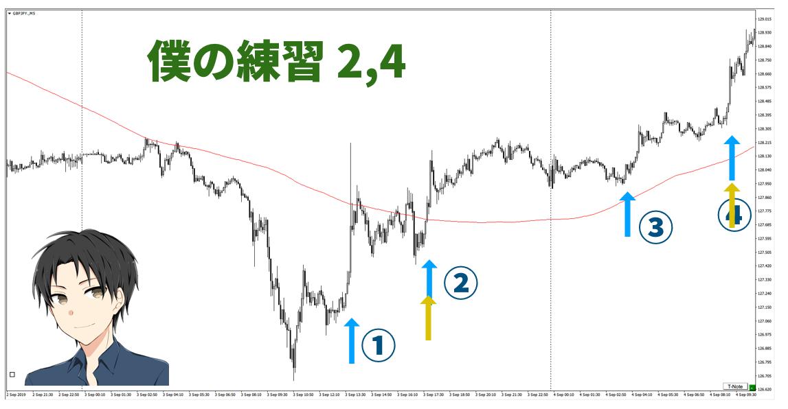 f:id:trader-nori:20200827200215p:plain